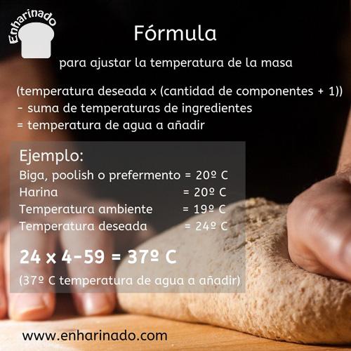 Ajustar la temperatura de la masa